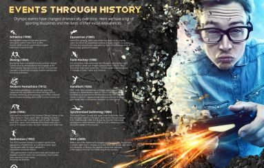 Olympic Sports Through History