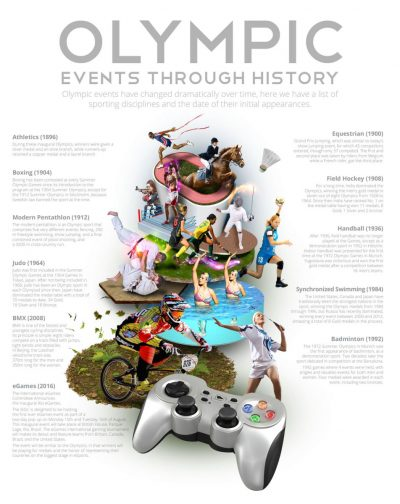 The Development of Olympic Sports